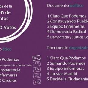 """""""Podemos"""" que viene el coco!!, pues yo soy """"Juan Sin Miedo"""""""